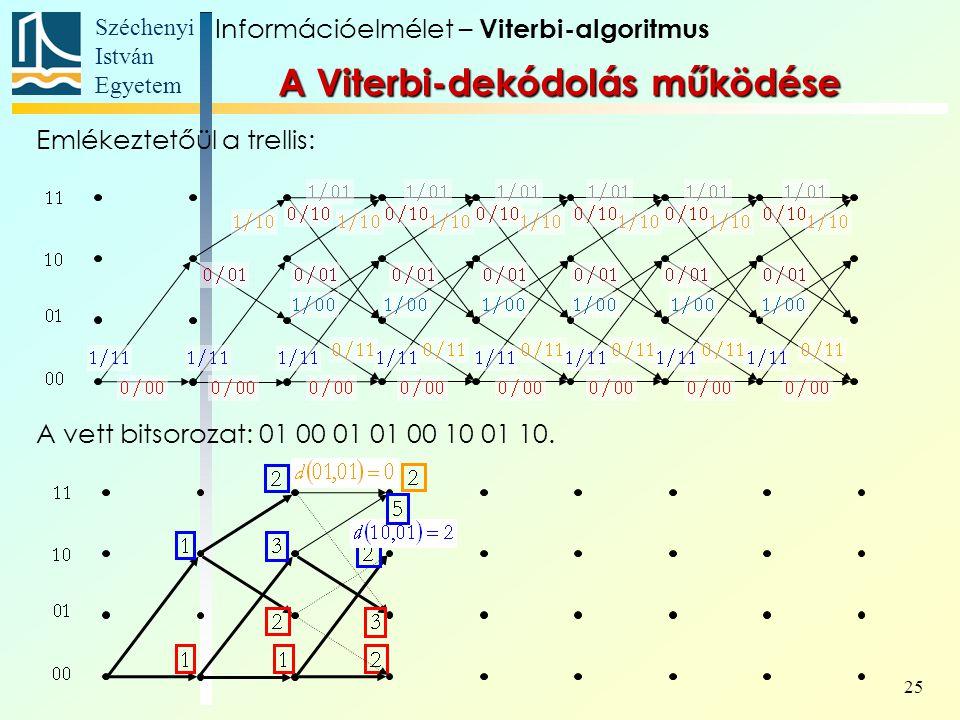 Széchenyi István Egyetem 25 Információelmélet – Viterbi-algoritmus A Viterbi-dekódolás működése Emlékeztetőül a trellis: A vett bitsorozat: 01 00 01 01 00 10 01 10.
