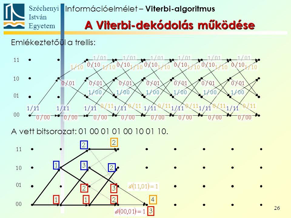 Széchenyi István Egyetem 26 Információelmélet – Viterbi-algoritmus A Viterbi-dekódolás működése Emlékeztetőül a trellis: A vett bitsorozat: 01 00 01 01 00 10 01 10.