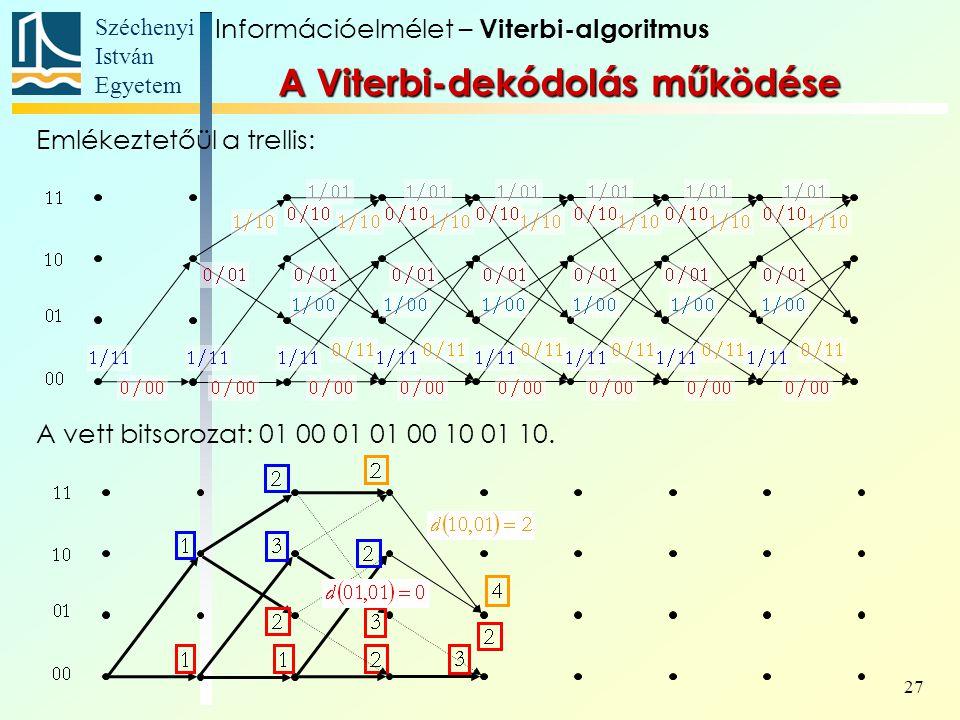 Széchenyi István Egyetem 27 Információelmélet – Viterbi-algoritmus A Viterbi-dekódolás működése Emlékeztetőül a trellis: A vett bitsorozat: 01 00 01 01 00 10 01 10.