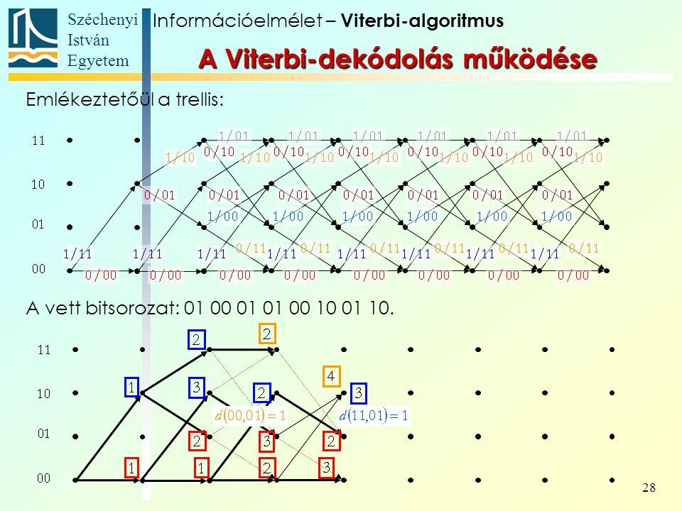 Széchenyi István Egyetem 28 Információelmélet – Viterbi-algoritmus A Viterbi-dekódolás működése Emlékeztetőül a trellis: A vett bitsorozat: 01 00 01 01 00 10 01 10.