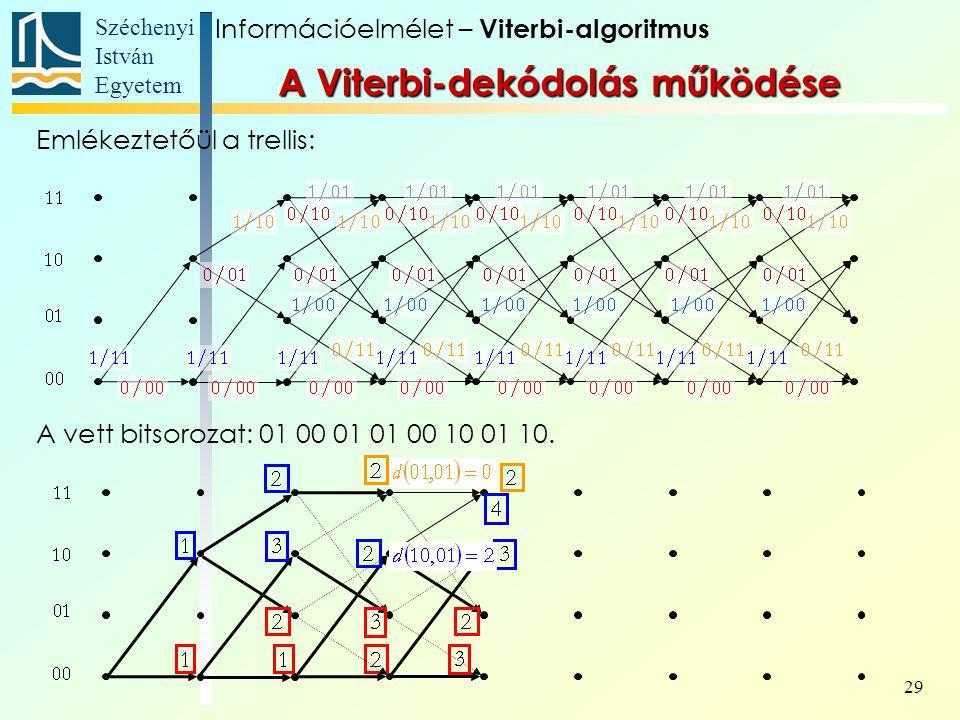 Széchenyi István Egyetem 29 Információelmélet – Viterbi-algoritmus A Viterbi-dekódolás működése Emlékeztetőül a trellis: A vett bitsorozat: 01 00 01 01 00 10 01 10.