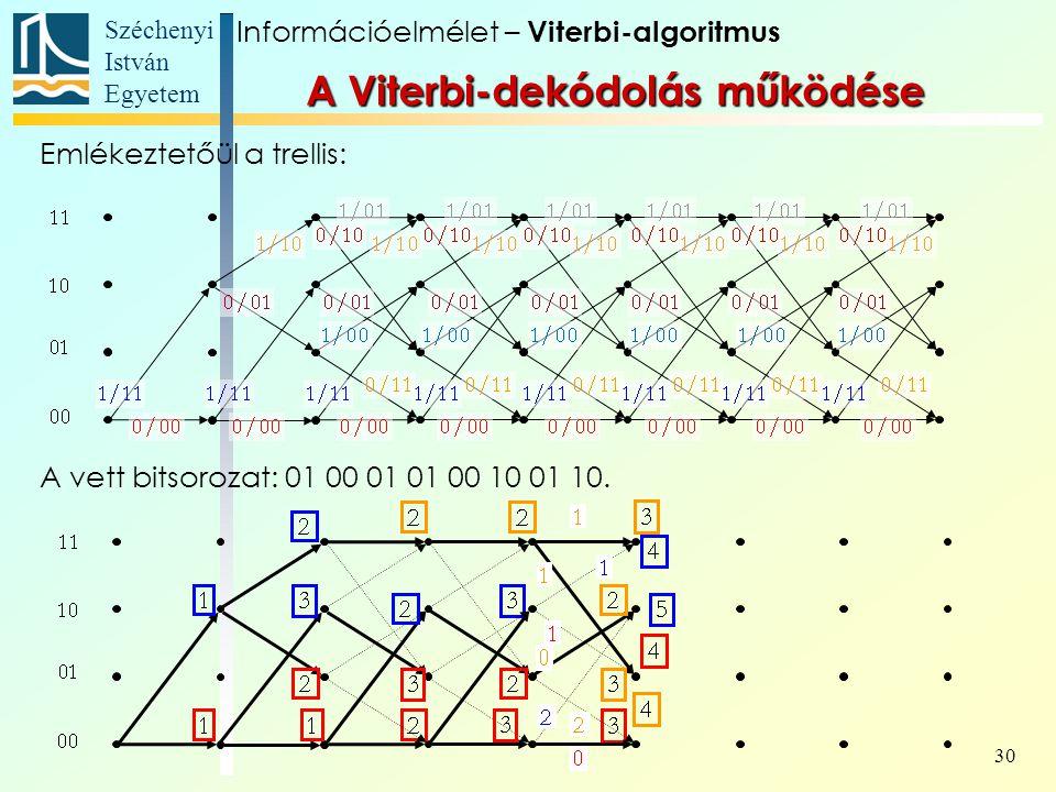 Széchenyi István Egyetem 30 Információelmélet – Viterbi-algoritmus A Viterbi-dekódolás működése Emlékeztetőül a trellis: A vett bitsorozat: 01 00 01 01 00 10 01 10.