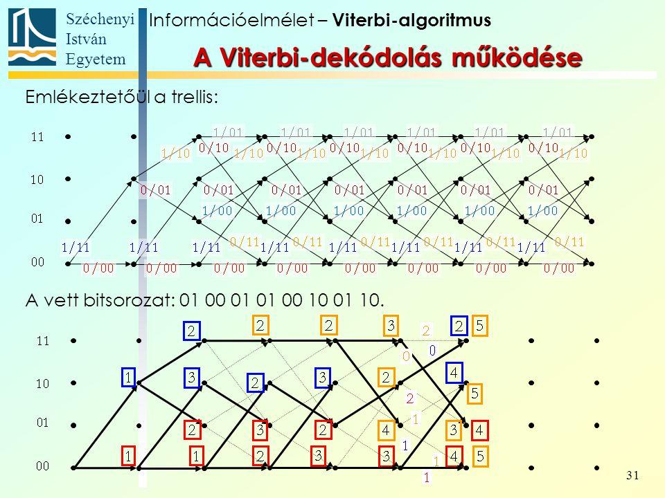 Széchenyi István Egyetem 31 Információelmélet – Viterbi-algoritmus A Viterbi-dekódolás működése Emlékeztetőül a trellis: A vett bitsorozat: 01 00 01 01 00 10 01 10.