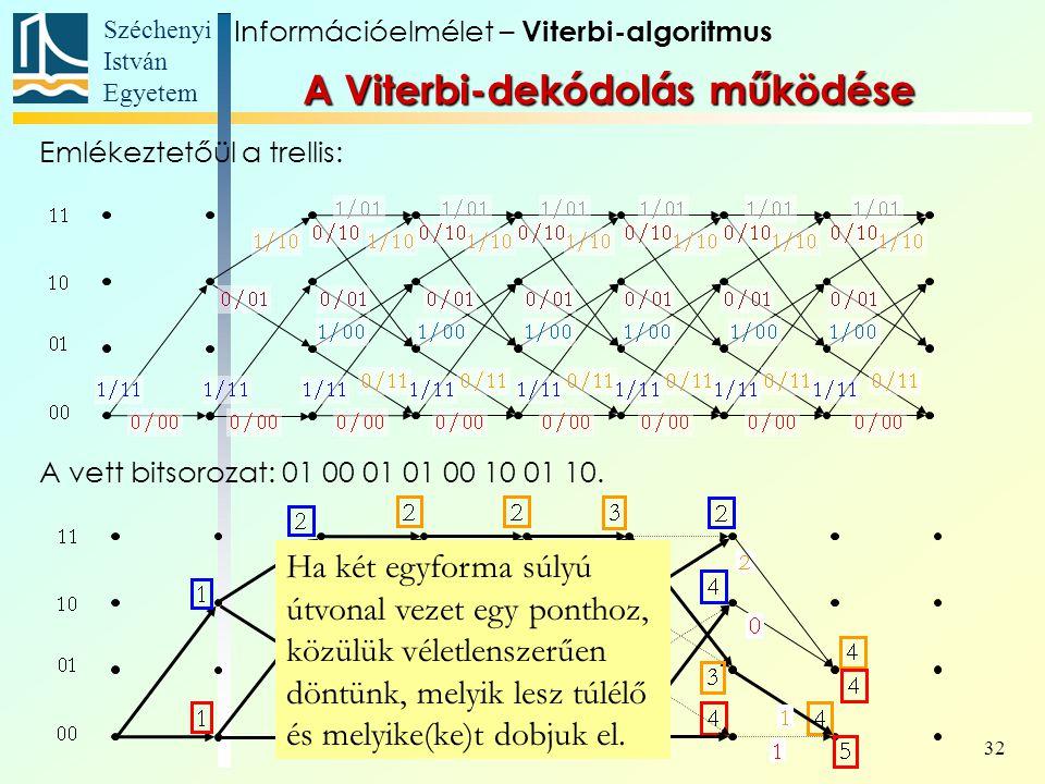 Széchenyi István Egyetem 32 Ha két egyforma súlyú útvonal vezet egy ponthoz, közülük véletlenszerűen döntünk, melyik lesz túlélő és melyike(ke)t dobjuk el.