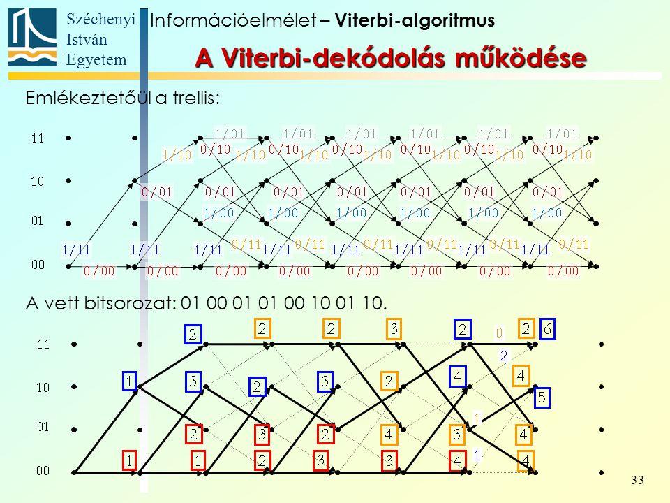 Széchenyi István Egyetem 33 Információelmélet – Viterbi-algoritmus A Viterbi-dekódolás működése Emlékeztetőül a trellis: A vett bitsorozat: 01 00 01 01 00 10 01 10.