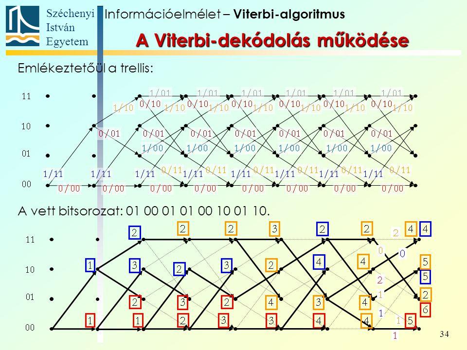 Széchenyi István Egyetem 34 A Viterbi-dekódolás működése Információelmélet – Viterbi-algoritmus Emlékeztetőül a trellis: A vett bitsorozat: 01 00 01 01 00 10 01 10.