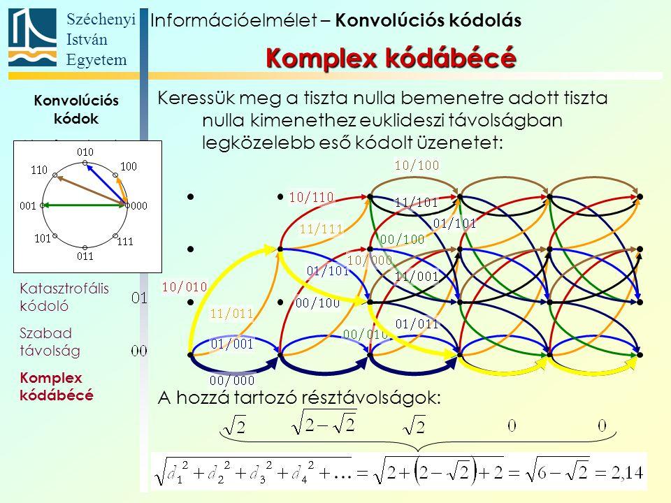 Széchenyi István Egyetem 8 Konvolúciós kódok Alapfogalmak Állapotát- meneti gráf Trellis Polinom- reprezentáció Katasztrofális kódoló Szabad távolság Komplex kódábécé Keressük meg a tiszta nulla bemenetre adott tiszta nulla kimenethez euklideszi távolságban legközelebb eső kódolt üzenetet: A hozzá tartozó résztávolságok: Információelmélet – Konvolúciós kódolás Komplex kódábécé