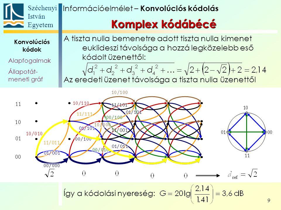 Széchenyi István Egyetem 9 Konvolúciós kódok Alapfogalmak Állapotát- meneti gráf Trellis Polinom- reprezentáció Katasztrofális kódoló Szabad távolság
