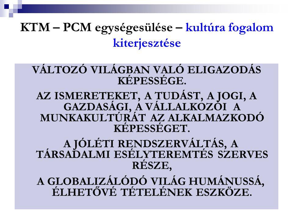 KTM – PCM egységesülése – kultúra fogalom kiterjesztése VÁLTOZÓ VILÁGBAN VALÓ ELIGAZODÁS KÉPESSÉGE. AZ ISMERETEKET, A TUDÁST, A JOGI, A GAZDASÁGI, A V