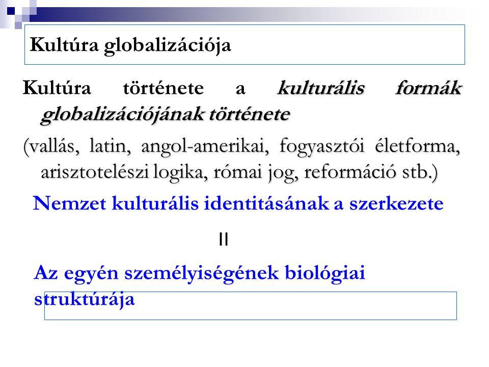 Kultúra globalizációja kulturális formák globalizációjának története Kultúra története a kulturális formák globalizációjának története (vallás, latin,