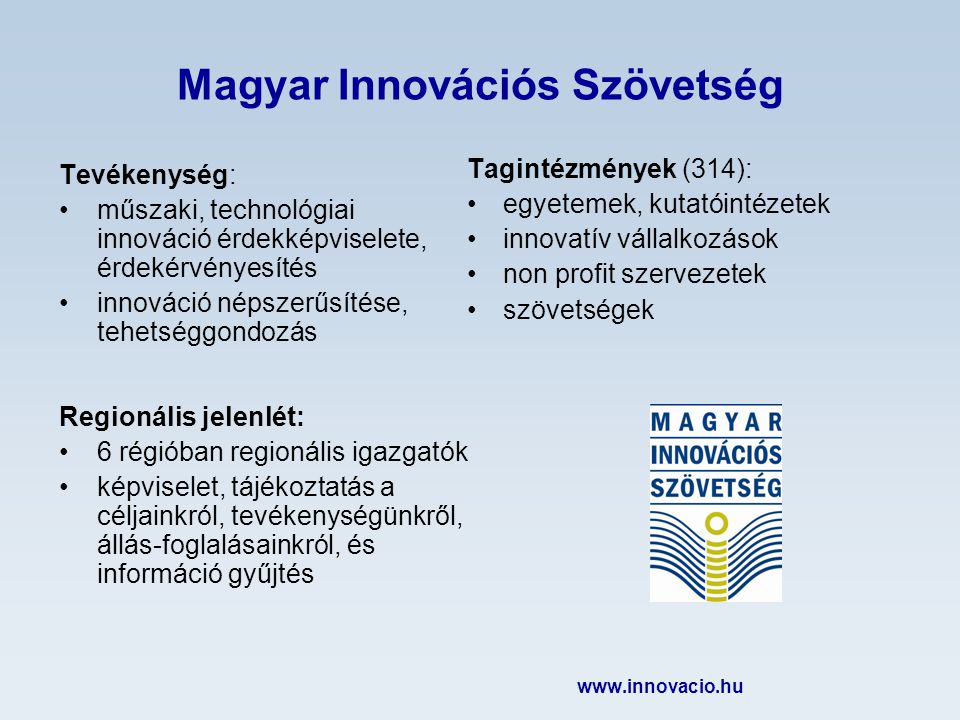 Magyar Innovációs Szövetség Tevékenység: műszaki, technológiai innováció érdekképviselete, érdekérvényesítés innováció népszerűsítése, tehetséggondozás Tagintézmények (314): egyetemek, kutatóintézetek innovatív vállalkozások non profit szervezetek szövetségek www.innovacio.hu Regionális jelenlét: 6 régióban regionális igazgatók képviselet, tájékoztatás a céljainkról, tevékenységünkről, állás-foglalásainkról, és információ gyűjtés