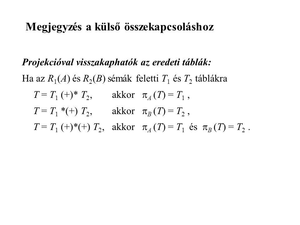Megjegyzés a külső összekapcsoláshoz Projekcióval visszakaphatók az eredeti táblák: Ha az R 1 (A) és R 2 (B) sémák feletti T 1 és T 2 táblákra T = T 1 (+)* T 2, akkor  A (T) = T 1, T = T 1 *(+) T 2, akkor  B (T) = T 2, T = T 1 (+)*(+) T 2, akkor  A (T) = T 1 és  B (T) = T 2.