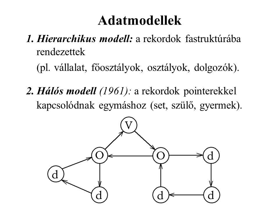 Adatmodellek 1.Hierarchikus modell: a rekordok fastruktúrába rendezettek (pl.