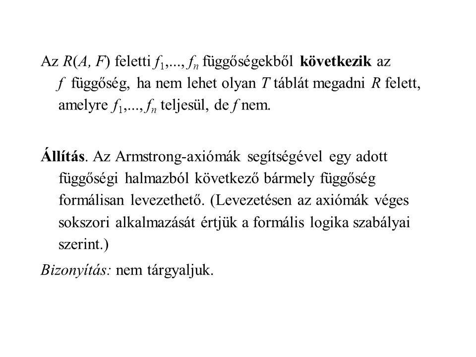 Az R(A, F) feletti f 1,..., f n függőségekből következik az f függőség, ha nem lehet olyan T táblát megadni R felett, amelyre f 1,..., f n teljesül, de f nem.