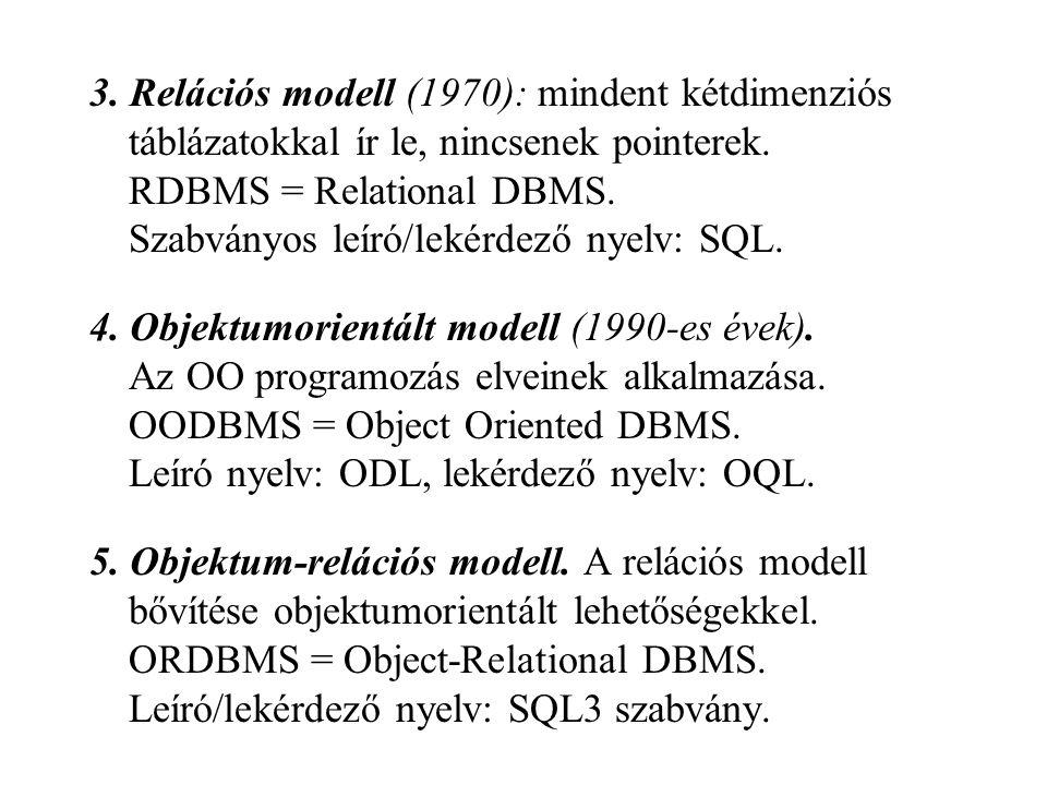 3.Relációs modell (1970): mindent kétdimenziós táblázatokkal ír le, nincsenek pointerek.