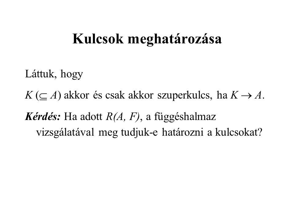 Kulcsok meghatározása Láttuk, hogy K (  A) akkor és csak akkor szuperkulcs, ha K  A.