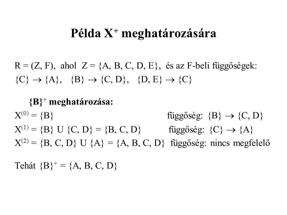 Példa X + meghatározására R = (Z, F), ahol Z = {A, B, C, D, E}, és az F-beli függőségek: {C}  {A}, {B}  {C, D}, {D, E}  {C} {B} + meghatározása: X (0) = {B} függőség: {B}  {C, D} X (1) = {B} U {C, D} = {B, C, D} függőség: {C}  {A} X (2) = {B, C, D} U {A} = {A, B, C, D} függőség: nincs megfelelő Tehát {B} + = {A, B, C, D}