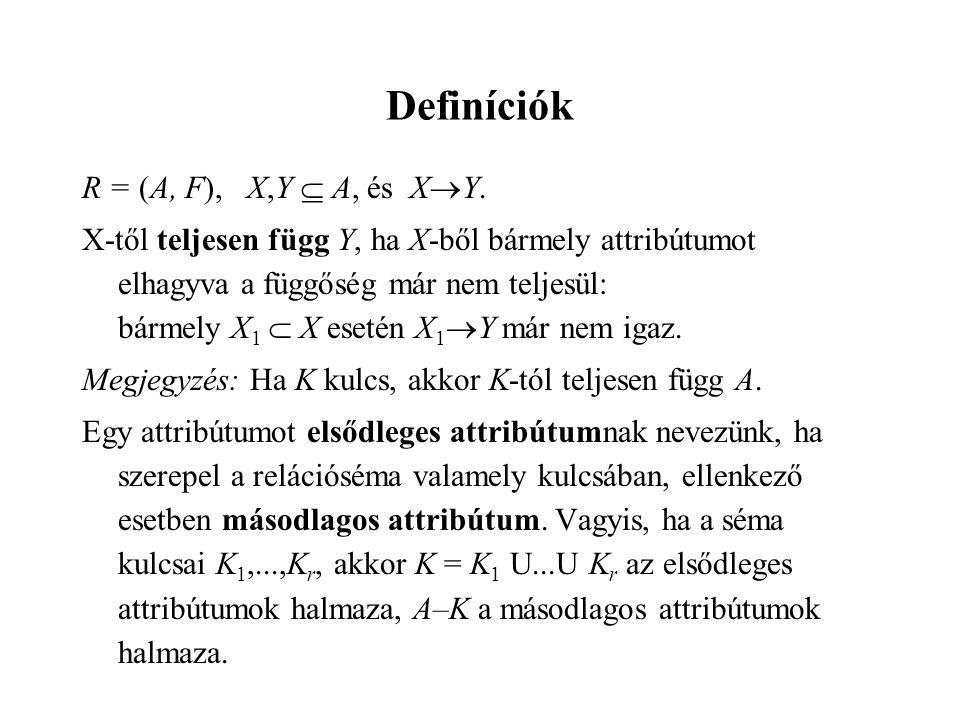 Definíciók R = (A, F), X,Y  A, és X  Y.