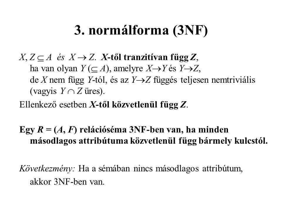 3.normálforma (3NF) X, Z  A és X  Z.