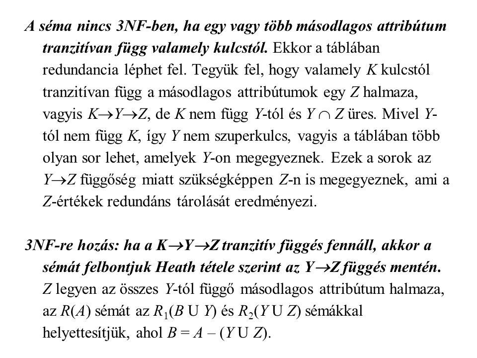 A séma nincs 3NF-ben, ha egy vagy több másodlagos attribútum tranzitívan függ valamely kulcstól.
