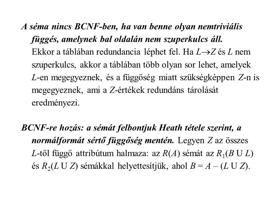 A séma nincs BCNF-ben, ha van benne olyan nemtriviális függés, amelynek bal oldalán nem szuperkulcs áll.