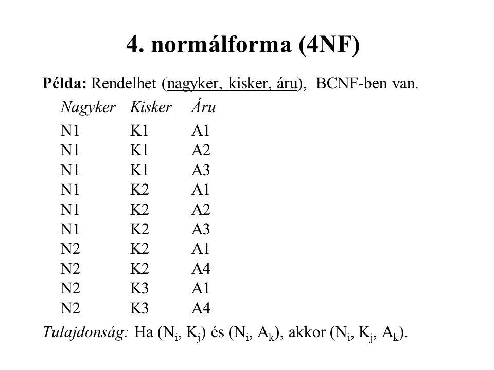 4.normálforma (4NF) Példa: Rendelhet (nagyker, kisker, áru), BCNF-ben van.