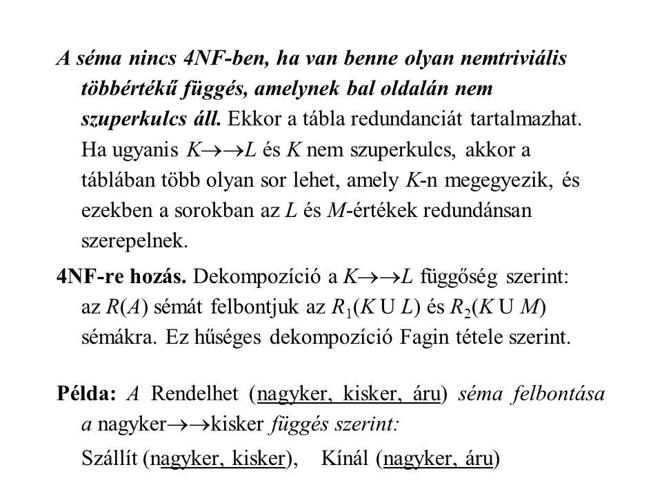 A séma nincs 4NF-ben, ha van benne olyan nemtriviális többértékű függés, amelynek bal oldalán nem szuperkulcs áll.