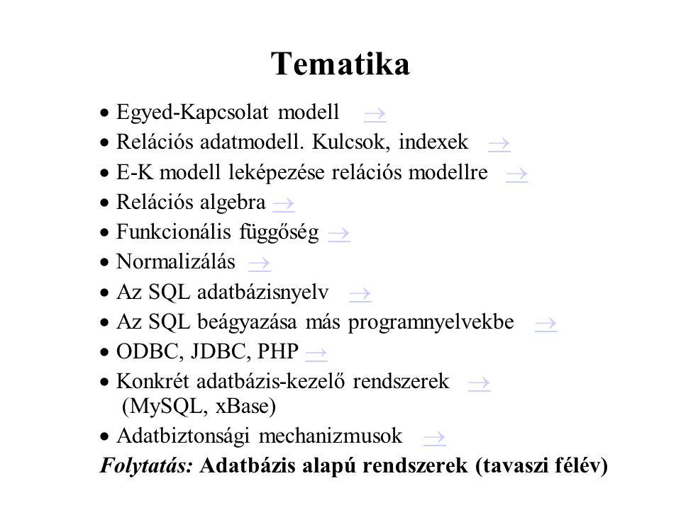 Példa: A PC(model, speed, ram, hd, price) táblában adott árhoz legközelebbi árú gép adatainak lekérése: #include sqlcli.h int legközelebbiPC(int adottár) { int diff, különbség, jóModell; SQLHENV myEnv; SQLHDBC myCon; SQLHSTMT pcStat; SQLINTEGER m, p, mInfo, pInfo; diff = jóModell = -1; SQLAllocHandle(SQL_HANDLE_ENV, SQL_NULL_HANDLE, &myEnv); SQLAllocHandle(SQL_HANDLE_DBC, myEnv, &myCon); SQLAllocHandle(SQL_HANDLE_STMT, myCon, &pcStat);
