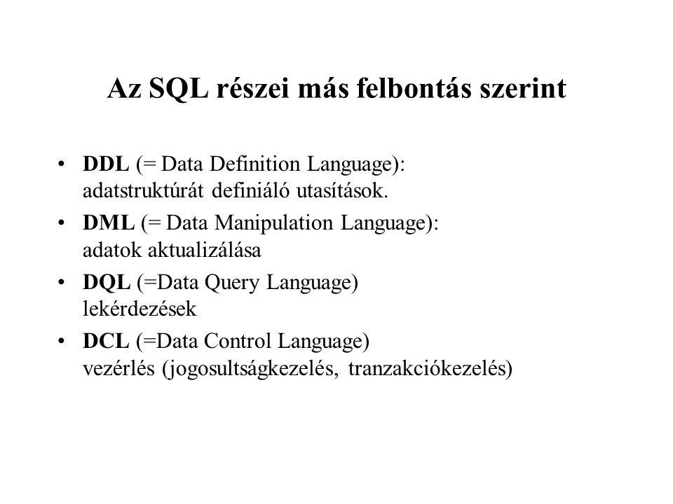 Az SQL részei más felbontás szerint DDL (= Data Definition Language): adatstruktúrát definiáló utasítások.