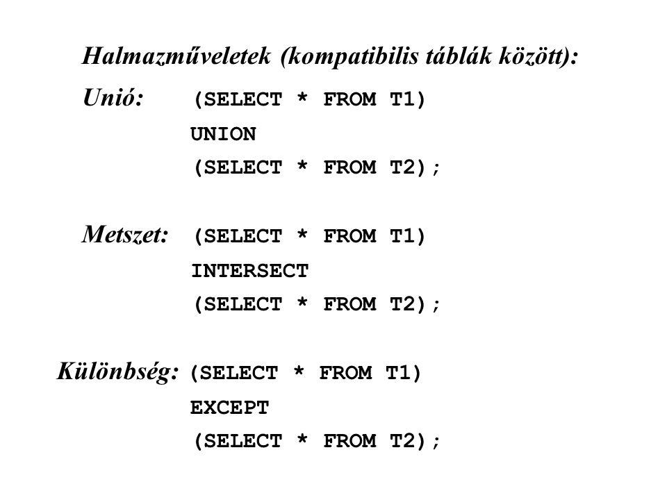 Halmazműveletek (kompatibilis táblák között): Unió: (SELECT * FROM T1) UNION (SELECT * FROM T2); Metszet: (SELECT * FROM T1) INTERSECT (SELECT * FROM T2); Különbség: (SELECT * FROM T1) EXCEPT (SELECT * FROM T2);