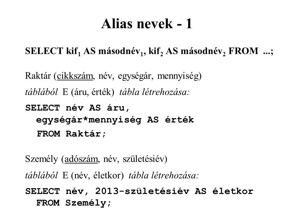 Alias nevek - 1 SELECT kif 1 AS másodnév 1, kif 2 AS másodnév 2 FROM...; Raktár (cikkszám, név, egységár, mennyiség) táblából E (áru, érték) tábla létrehozása: SELECT név AS áru, egységár*mennyiség AS érték FROM Raktár; Személy (adószám, név, születésiév) táblából E (név, életkor) tábla létrehozása: SELECT név, 2013-születésiév AS életkor FROM Személy;