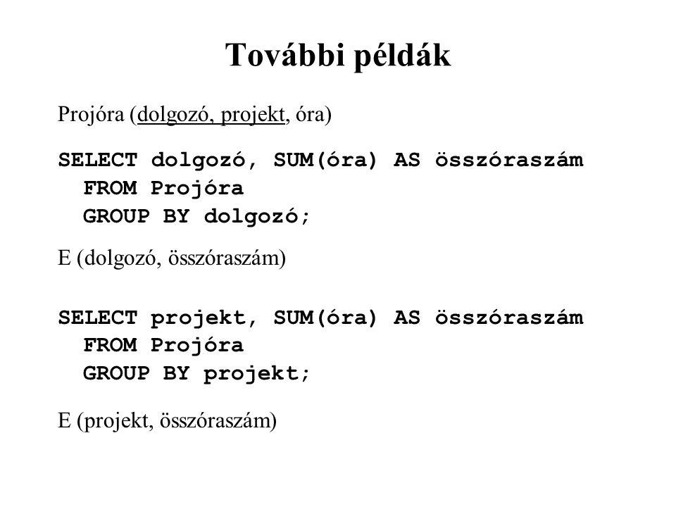 További példák Projóra (dolgozó, projekt, óra) SELECT dolgozó, SUM(óra) AS összóraszám FROM Projóra GROUP BY dolgozó; E (dolgozó, összóraszám) SELECT projekt, SUM(óra) AS összóraszám FROM Projóra GROUP BY projekt; E (projekt, összóraszám)