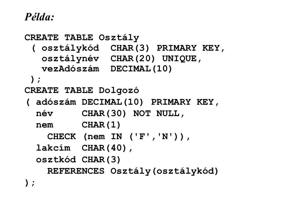 Példa: CREATE TABLE Osztály ( osztálykód CHAR(3) PRIMARY KEY, osztálynév CHAR(20) UNIQUE, vezAdószám DECIMAL(10) ); CREATE TABLE Dolgozó ( adószám DECIMAL(10) PRIMARY KEY, név CHAR(30) NOT NULL, nem CHAR(1) CHECK (nem IN ( F , N )), lakcím CHAR(40), osztkód CHAR(3) REFERENCES Osztály(osztálykód) );