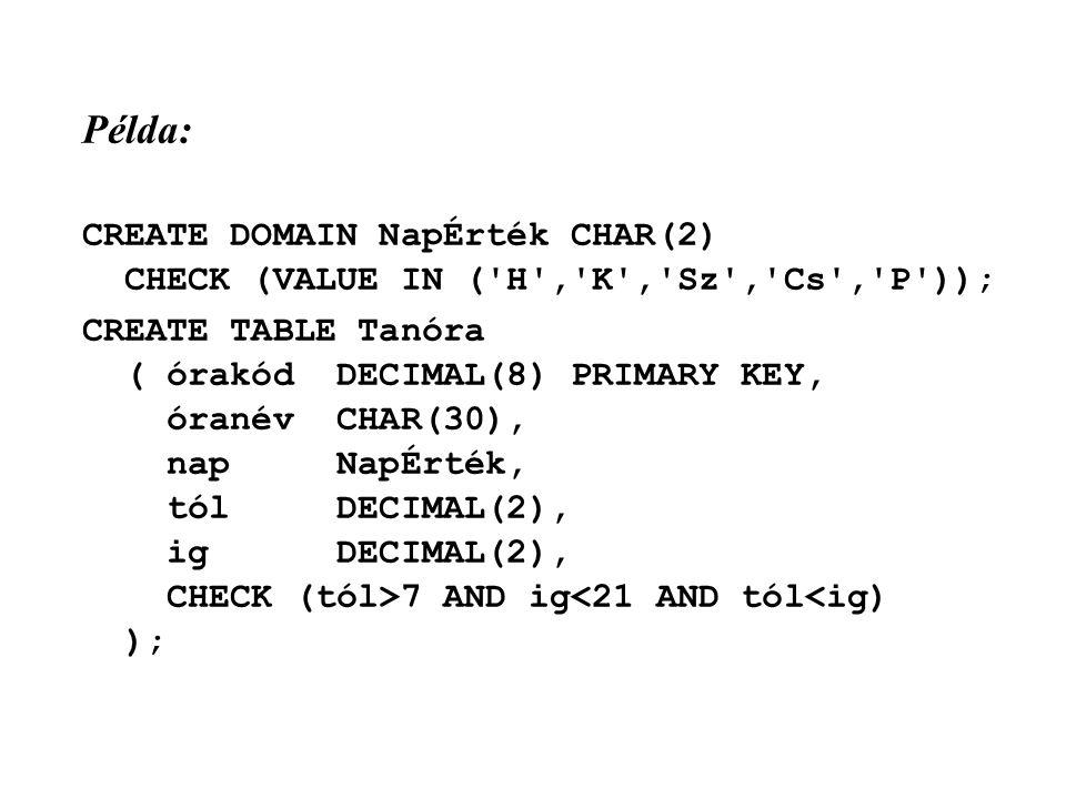 Példa: CREATE DOMAIN NapÉrték CHAR(2) CHECK (VALUE IN ( H , K , Sz , Cs , P )); CREATE TABLE Tanóra ( órakód DECIMAL(8) PRIMARY KEY, óranév CHAR(30), nap NapÉrték, tól DECIMAL(2), ig DECIMAL(2), CHECK (tól>7 AND ig<21 AND tól<ig) );