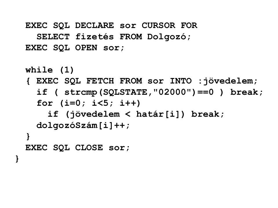 EXEC SQL DECLARE sor CURSOR FOR SELECT fizetés FROM Dolgozó; EXEC SQL OPEN sor; while (1) { EXEC SQL FETCH FROM sor INTO :jövedelem; if ( strcmp(SQLSTATE, 02000 )==0 ) break; for (i=0; i<5; i++) if (jövedelem < határ[i]) break; dolgozóSzám[i]++; } EXEC SQL CLOSE sor; }