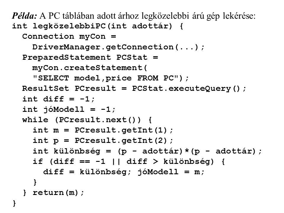 Példa: A PC táblában adott árhoz legközelebbi árú gép lekérése: int legközelebbiPC(int adottár) { Connection myCon = DriverManager.getConnection(...); PreparedStatement PCStat = myCon.createStatement( SELECT model,price FROM PC ); ResultSet PCresult = PCStat.executeQuery(); int diff = -1; int jóModell = -1; while (PCresult.next()) { int m = PCresult.getInt(1); int p = PCresult.getInt(2); int különbség = (p - adottár)*(p - adottár); if (diff == -1 || diff > különbség) { diff = különbség; jóModell = m; } } return(m); }