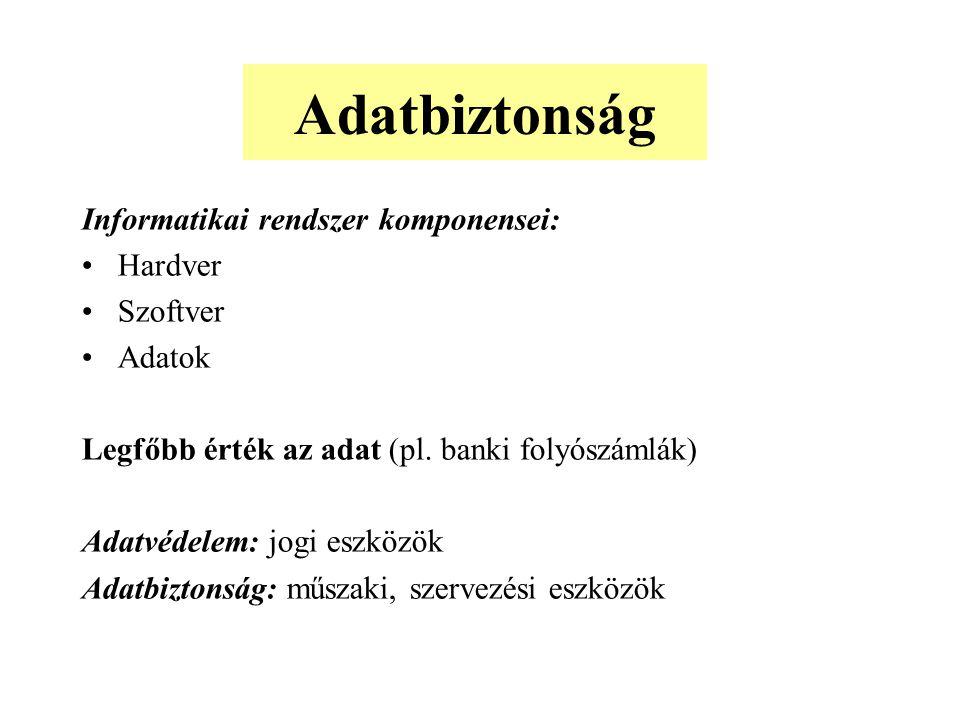 Informatikai rendszer komponensei: Hardver Szoftver Adatok Legfőbb érték az adat (pl.