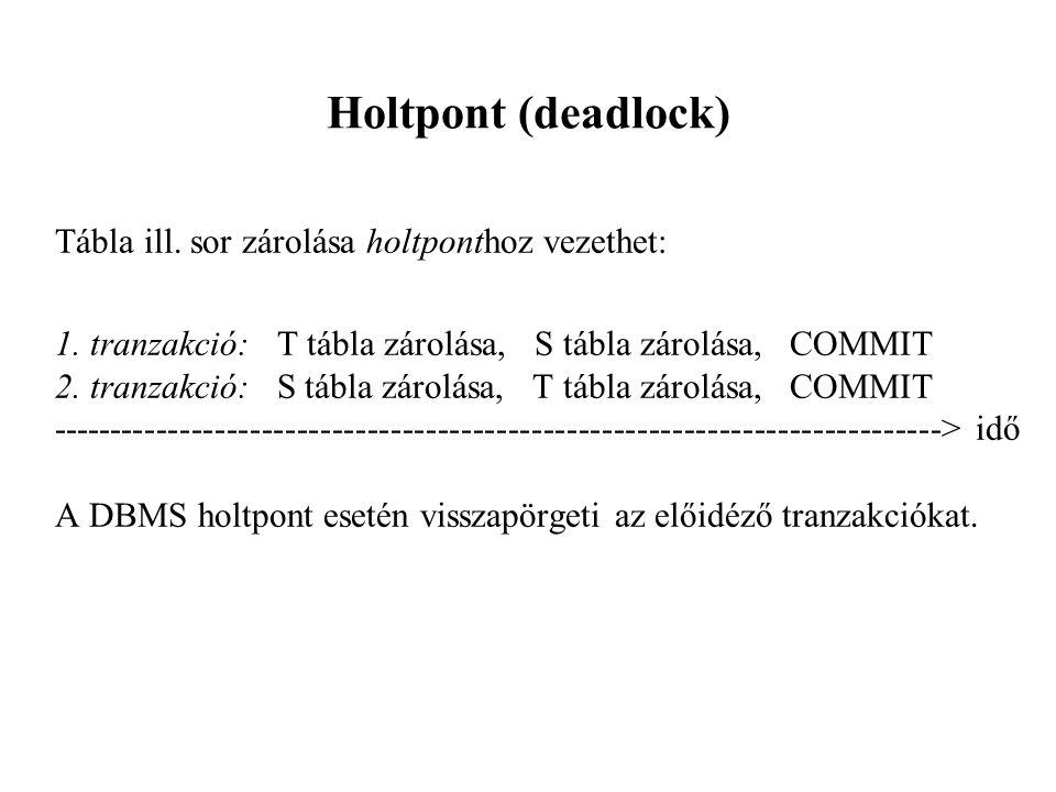 Holtpont (deadlock) Tábla ill.sor zárolása holtponthoz vezethet: 1.
