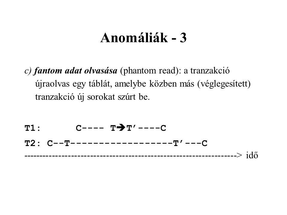 Anomáliák - 3 c) fantom adat olvasása (phantom read): a tranzakció újraolvas egy táblát, amelybe közben más (véglegesített) tranzakció új sorokat szúrt be.