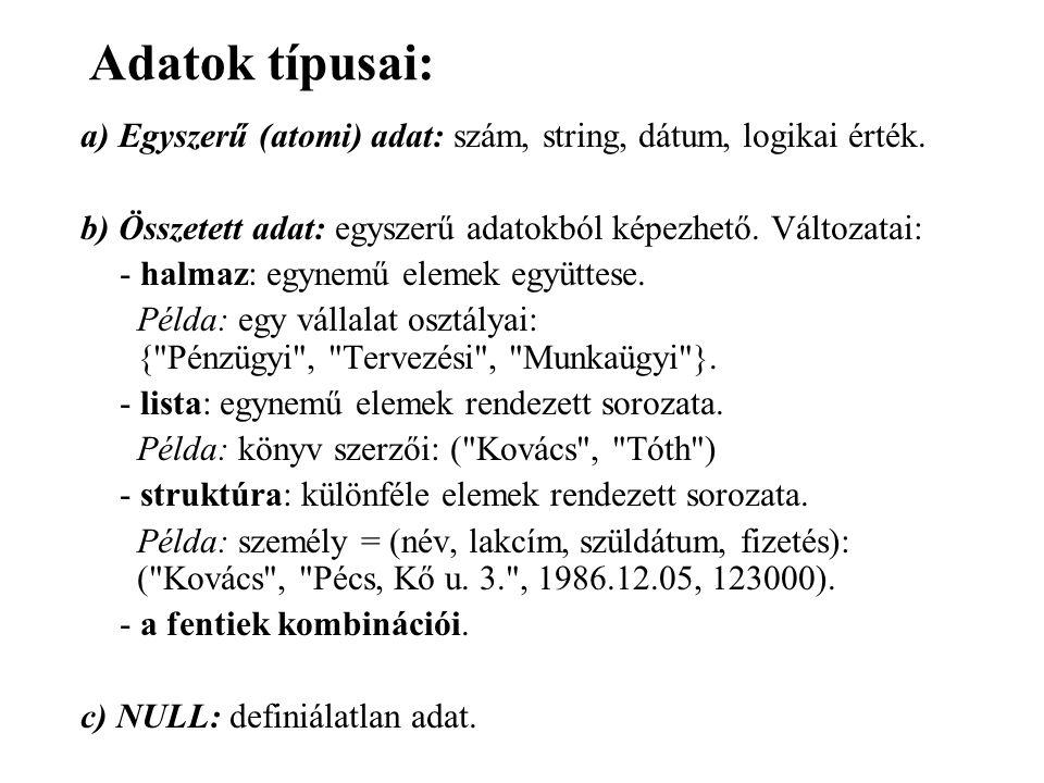 Sor(ok) módosítása: UPDATE táblanév SET oszlop = kifejezés,..., oszlop = kifejezés [ WHERE feltétel ]; Példák: UPDATE Dolgozó SET lakcím = Szeged, Rózsa u.