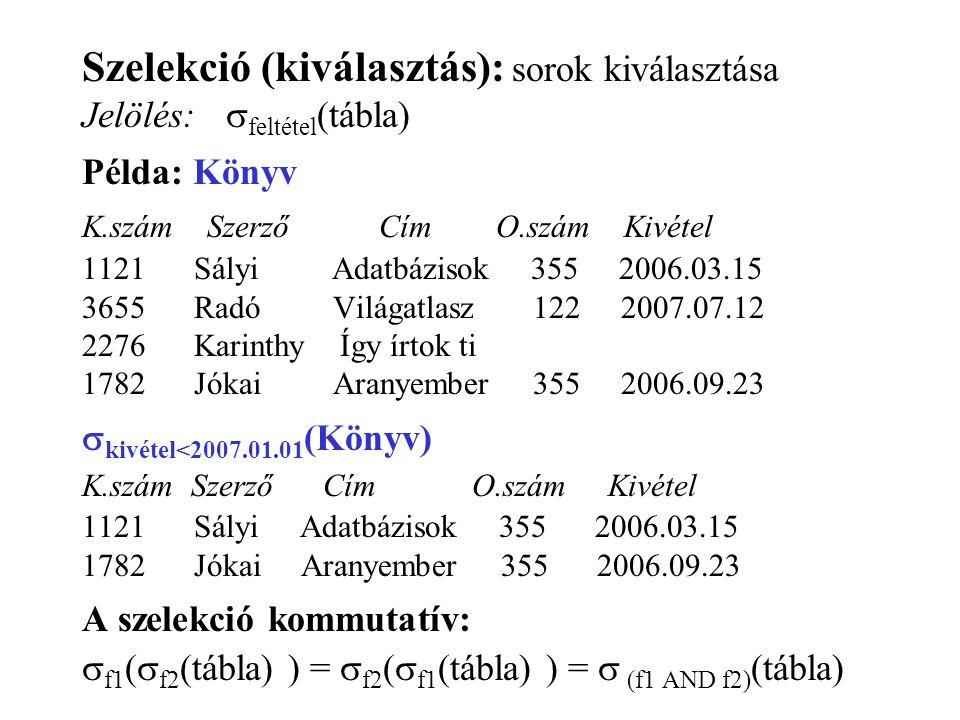 Szelekció (kiválasztás): sorok kiválasztása Jelölés:  feltétel (tábla) Példa: Könyv K.szám Szerző Cím O.szám Kivétel 1121 Sályi Adatbázisok 355 2006.03.15 3655 Radó Világatlasz 122 2007.07.12 2276 Karinthy Így írtok ti 1782 Jókai Aranyember 355 2006.09.23  kivétel<2007.01.01 (Könyv) K.szám Szerző Cím O.szám Kivétel 1121 Sályi Adatbázisok 355 2006.03.15 1782 Jókai Aranyember 355 2006.09.23 A szelekció kommutatív:  f1 (  f2 (tábla) ) =  f2 (  f1 (tábla) ) =  (f1 AND f2) (tábla)