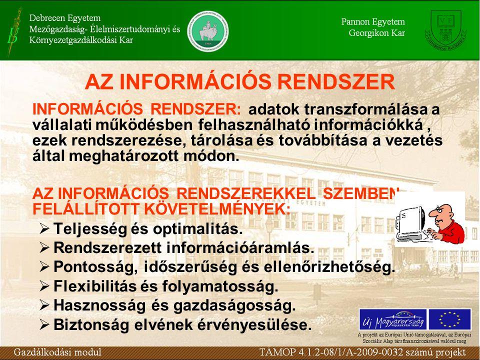 AZ INFORMÁCIÓS RENDSZER INFORMÁCIÓS RENDSZER: adatok transzformálása a vállalati működésben felhasználható információkká, ezek rendszerezése, tárolása és továbbítása a vezetés által meghatározott módon.
