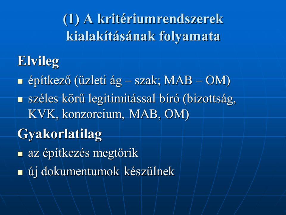 (1) A kritériumrendszerek kialakításának folyamata Elvileg építkező (üzleti ág – szak; MAB – OM) építkező (üzleti ág – szak; MAB – OM) széles körű legitimitással bíró (bizottság, KVK, konzorcium, MAB, OM) széles körű legitimitással bíró (bizottság, KVK, konzorcium, MAB, OM)Gyakorlatilag az építkezés megtörik az építkezés megtörik új dokumentumok készülnek új dokumentumok készülnek