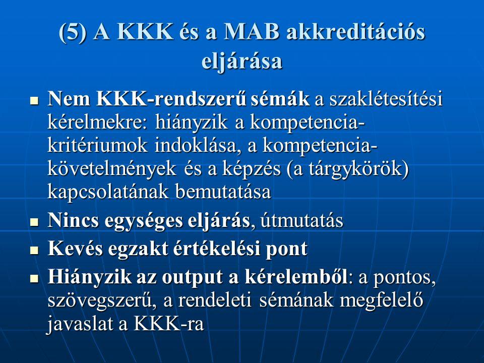 (5) A KKK és a MAB akkreditációs eljárása Nem KKK-rendszerű sémák a szaklétesítési kérelmekre: hiányzik a kompetencia- kritériumok indoklása, a kompetencia- követelmények és a képzés (a tárgykörök) kapcsolatának bemutatása Nem KKK-rendszerű sémák a szaklétesítési kérelmekre: hiányzik a kompetencia- kritériumok indoklása, a kompetencia- követelmények és a képzés (a tárgykörök) kapcsolatának bemutatása Nincs egységes eljárás, útmutatás Nincs egységes eljárás, útmutatás Kevés egzakt értékelési pont Kevés egzakt értékelési pont Hiányzik az output a kérelemből: a pontos, szövegszerű, a rendeleti sémának megfelelő javaslat a KKK-ra Hiányzik az output a kérelemből: a pontos, szövegszerű, a rendeleti sémának megfelelő javaslat a KKK-ra