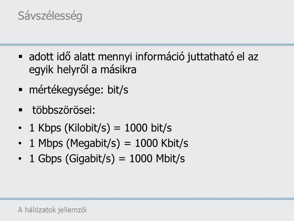  adott idő alatt mennyi információ juttatható el az egyik helyről a másikra  mértékegysége: bit/s  többszörösei: 1 Kbps (Kilobit/s) = 1000 bit/s 1