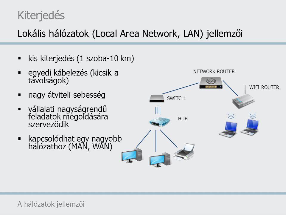 Kiterjedés A hálózatok jellemzői Nagyvárosi hálózat (Metropolitan Area Network, MAN)  Városi hálózat  LAN-ok és központi számítógépek összekapcsolása DATABASE ROUTER LAN