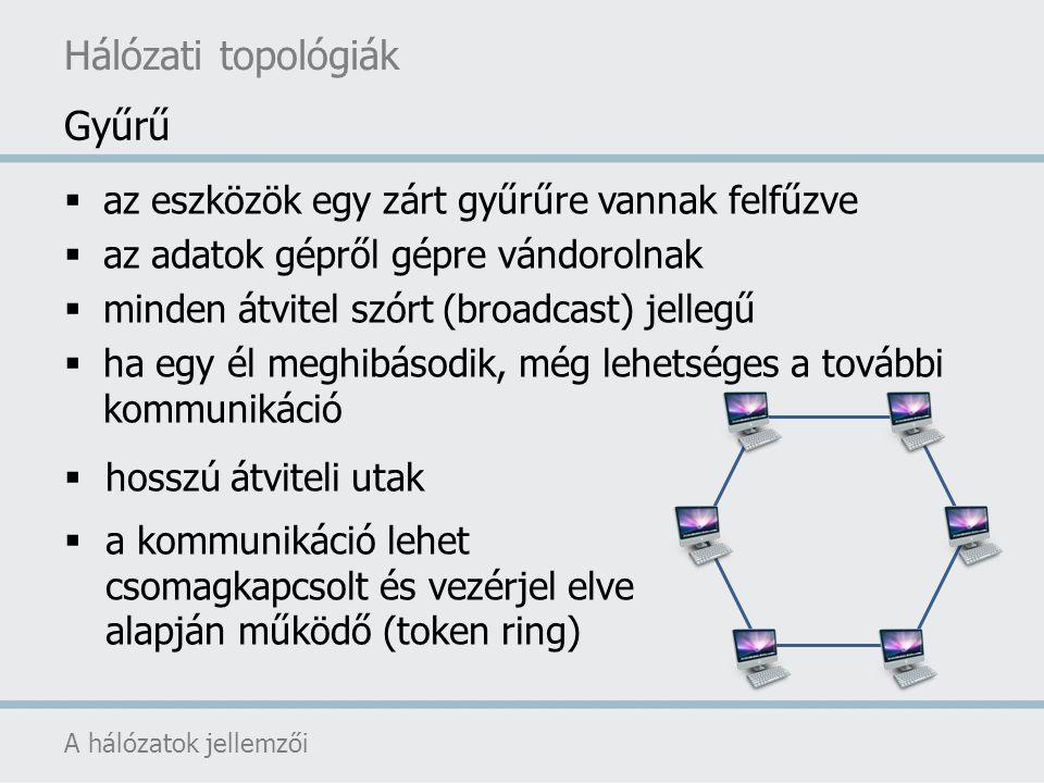 Hálózati topológiák A hálózatok jellemzői  az eszközök egy zárt gyűrűre vannak felfűzve  az adatok gépről gépre vándorolnak  minden átvitel szórt (