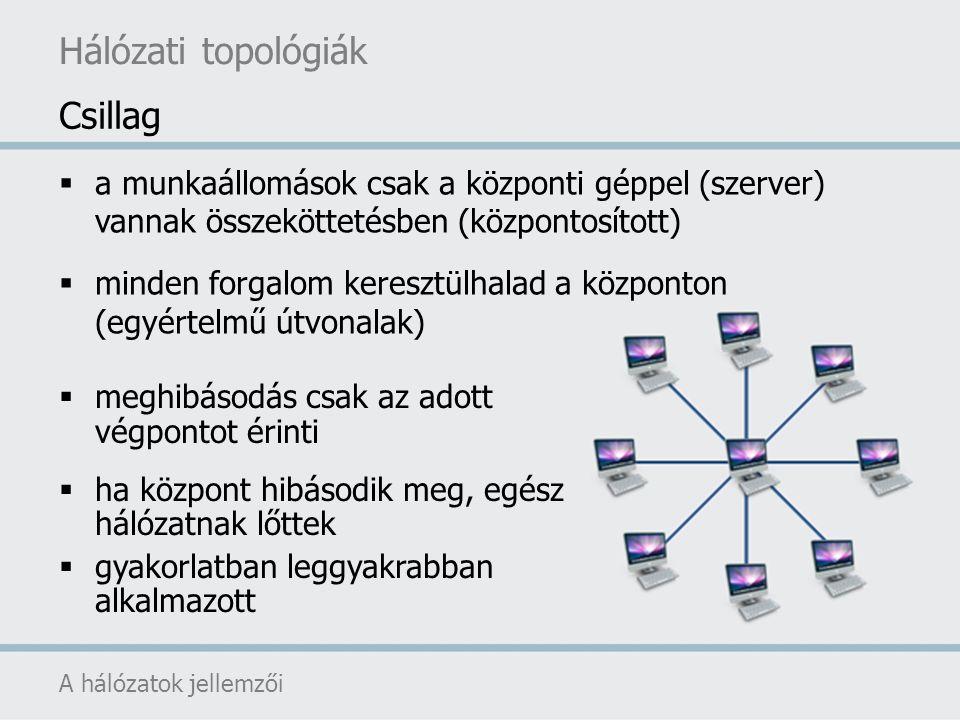 Hálózati topológiák A hálózatok jellemzői  a munkaállomások csak a központi géppel (szerver) vannak összeköttetésben (központosított)  minden forgal