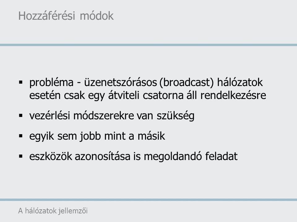 Hozzáférési módok A hálózatok jellemzői  probléma - üzenetszórásos (broadcast) hálózatok esetén csak egy átviteli csatorna áll rendelkezésre  vezérl