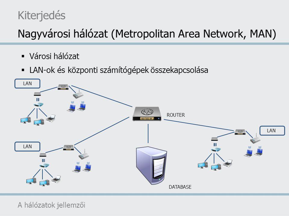 Kiterjedés A hálózatok jellemzői Nagy kiterjedésű hálózatok (Wide Area Network, WAN)  országra, világra kiterjedő hálózat  átviteli közeg (telefon vonal, műhold, mikrohullám stb.)  subnetek (átviteli vonalak, kapcsolóelemek, útvonalválasztók összessége) LAN SUBNET